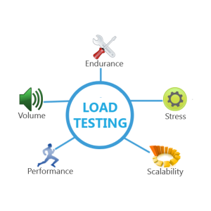 RealtimeCampaign.com Promotes Load Testing Tools For the Company Site