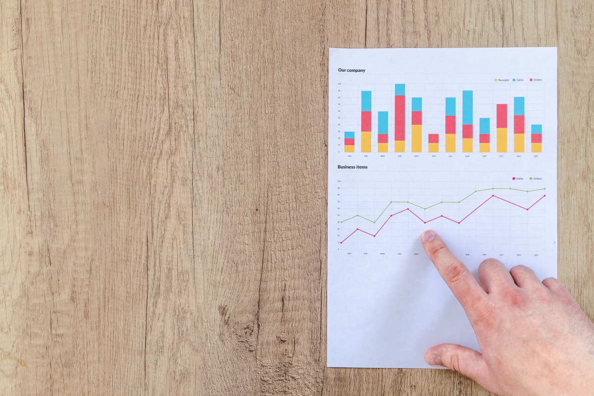 The Benefits of Conducting Marketing Analysis According to RealtimeCampaign.com