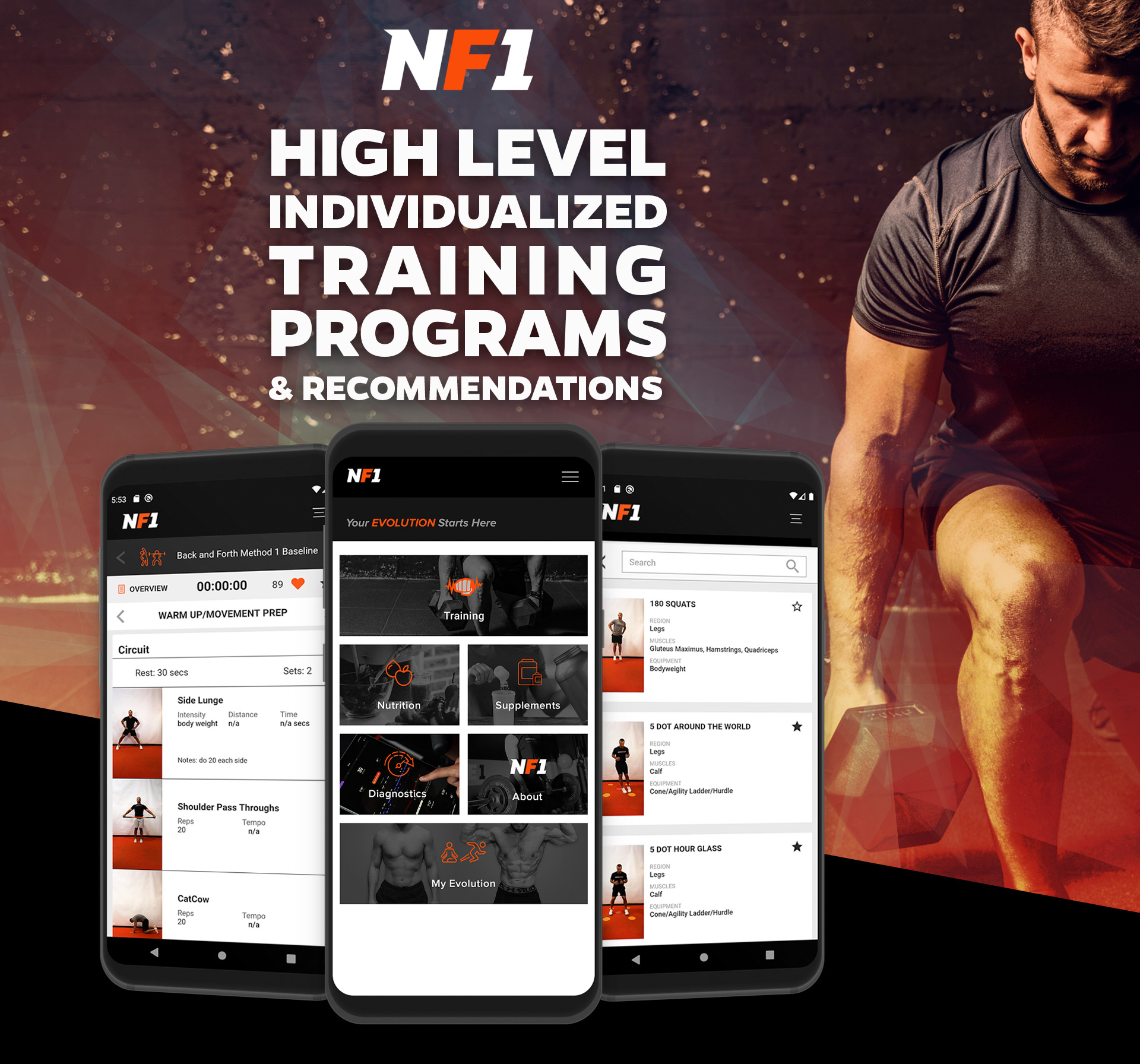 Neuro Force One Launches a New Data Driven App That Will Change the Game of Personal Training