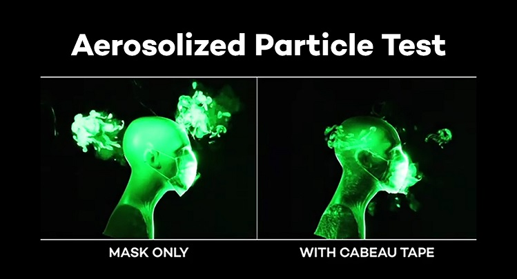 FAU Researchers Prove Mask Addition Significantly Reduces Exposure to Aerosolized Particles