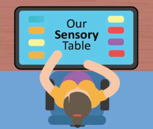 Our Sensory Table Announces Release of New COVID-19-Safe Table Designed To Help Improve The Wellbeing Of Seniors With Dementia