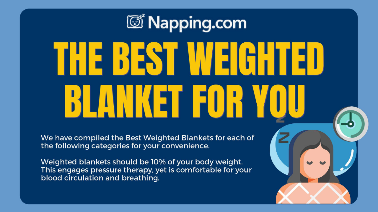 Napping.com Lists Best Weighted Blankets for 2021