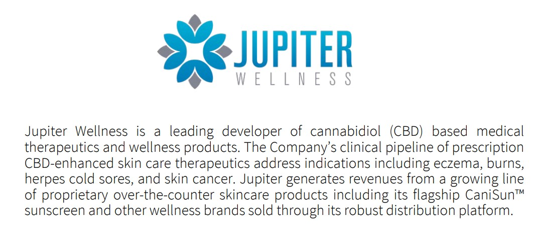Biotech Star Jupiter Wellness on the NASDAQ: JUPW Initiates Head-to-Head Trial Comparing JW-100 and Pfizer's: PFE Eucrisa® for the Treatment of Eczema