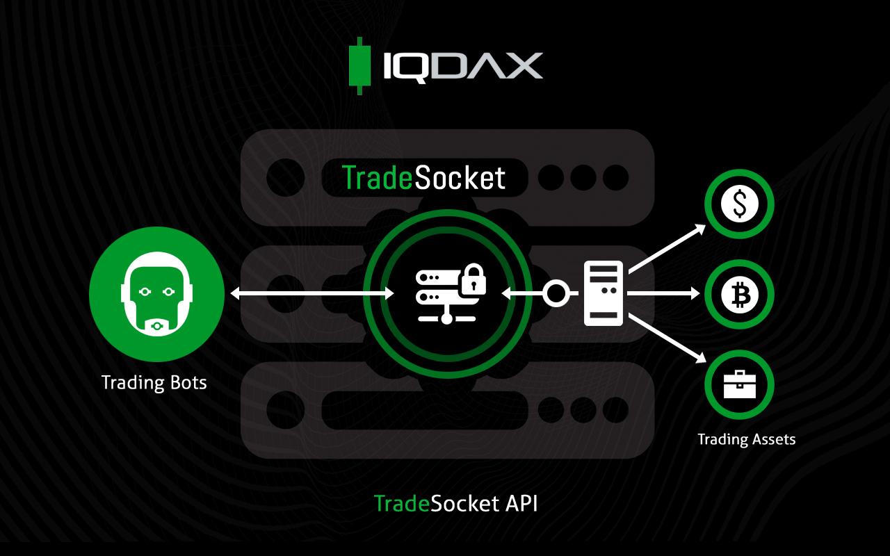 IQDAX Announces TradeSocket Trading API Protocol Integration